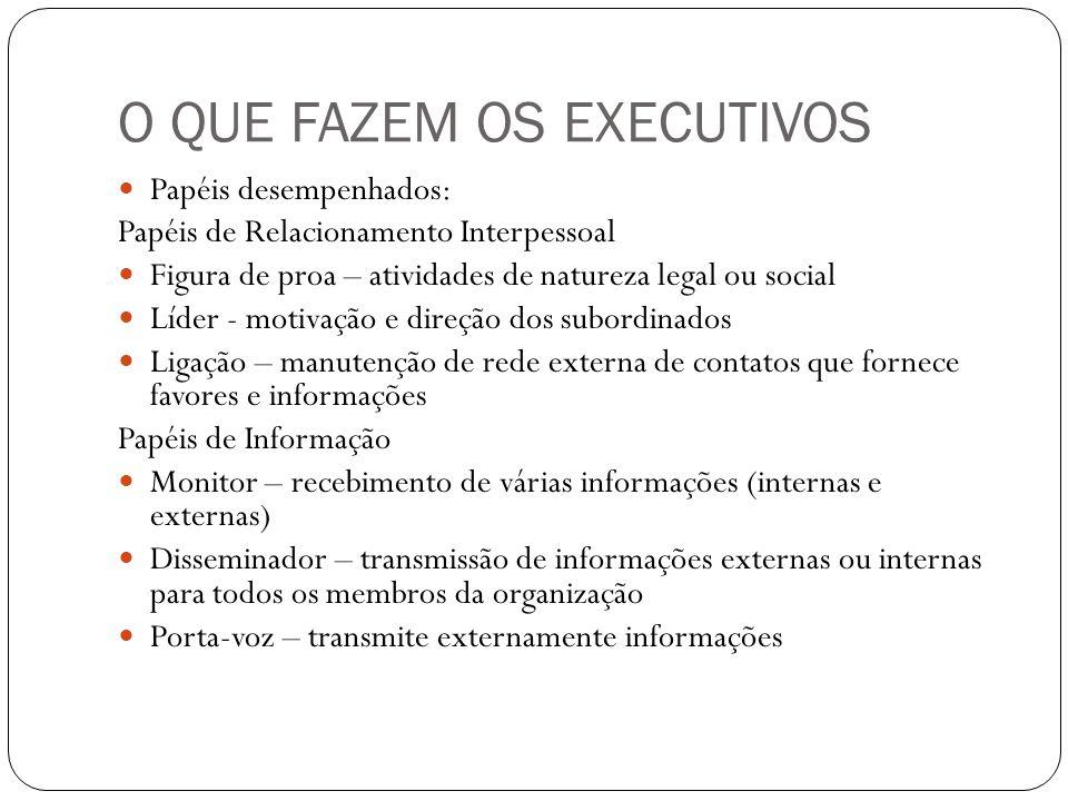O QUE FAZEM OS EXECUTIVOS Papéis desempenhados: Papéis de Relacionamento Interpessoal Figura de proa – atividades de natureza legal ou social Líder -