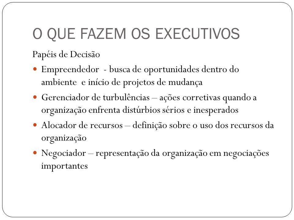 O QUE FAZEM OS EXECUTIVOS Papéis de Decisão Empreendedor - busca de oportunidades dentro do ambiente e início de projetos de mudança Gerenciador de tu