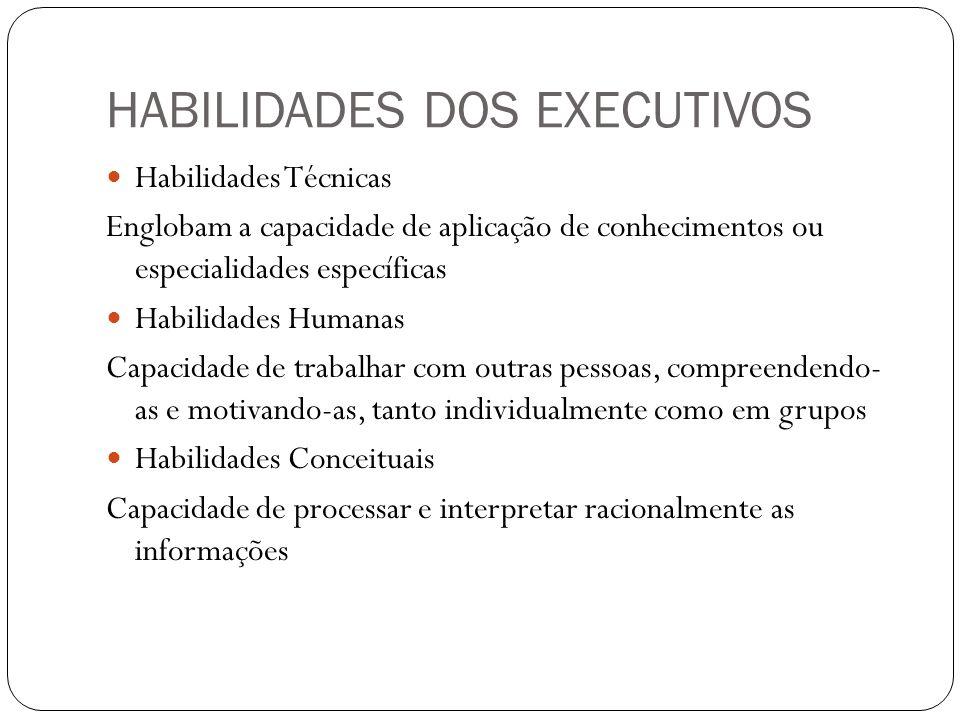 HABILIDADES DOS EXECUTIVOS Habilidades Técnicas Englobam a capacidade de aplicação de conhecimentos ou especialidades específicas Habilidades Humanas