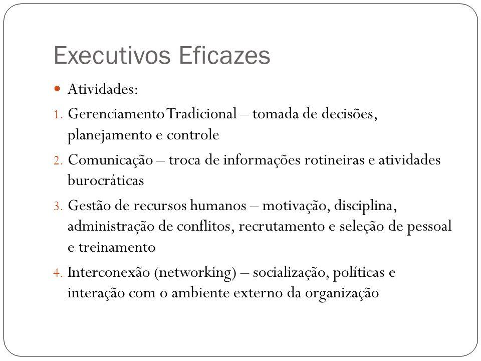 Executivos Eficazes Atividades: 1. Gerenciamento Tradicional – tomada de decisões, planejamento e controle 2. Comunicação – troca de informações rotin