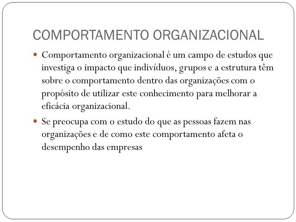 COMPORTAMENTO ORGANIZACIONAL Comportamento organizacional é um campo de estudos que investiga o impacto que indivíduos, grupos e a estrutura têm sobre