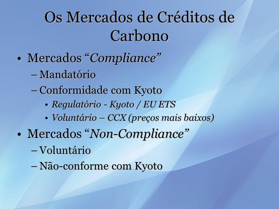 A UNFCCC e o Protocolo de Kyoto Implementação ConjuntaImplementação Conjunta –Art.