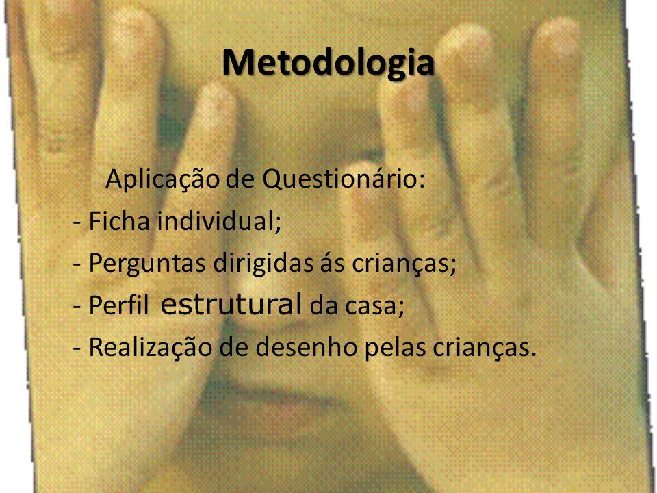 Metodologia Aplicação de Questionário: - Ficha individual; - Perguntas dirigidas ás crianças; - Perfil estrutural da casa; - Realização de desenho pel