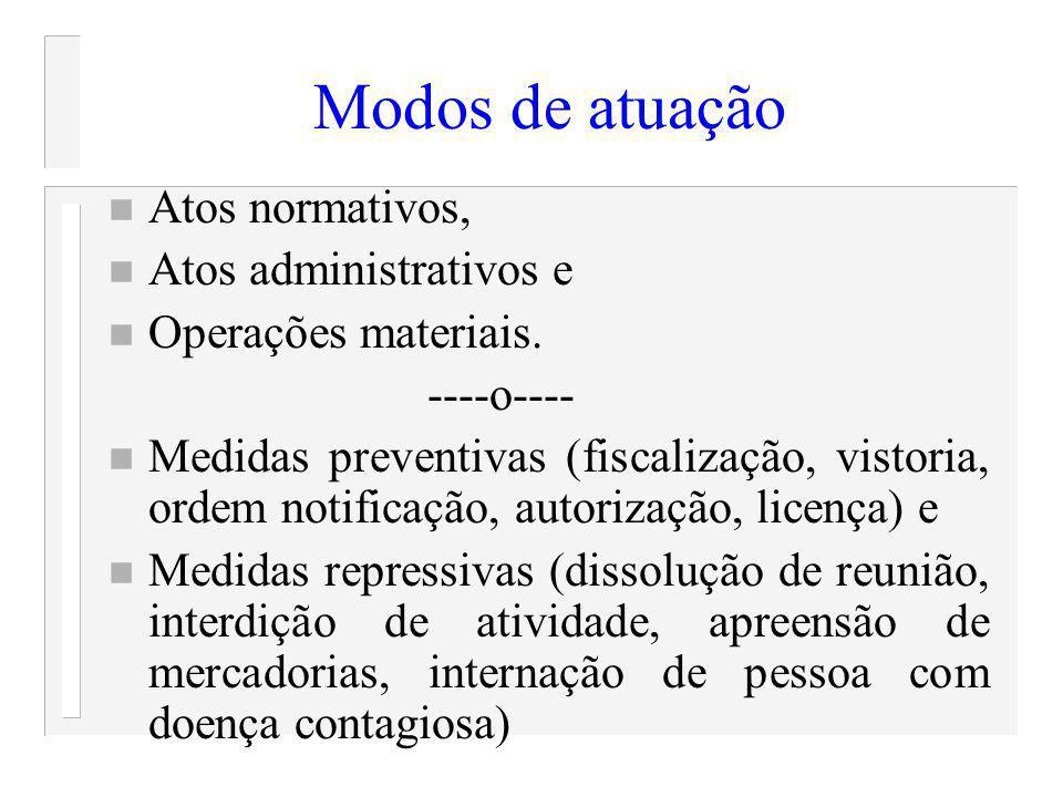 Modos de atuação n Atos normativos, n Atos administrativos e n Operações materiais. ----o---- n Medidas preventivas (fiscalização, vistoria, ordem not