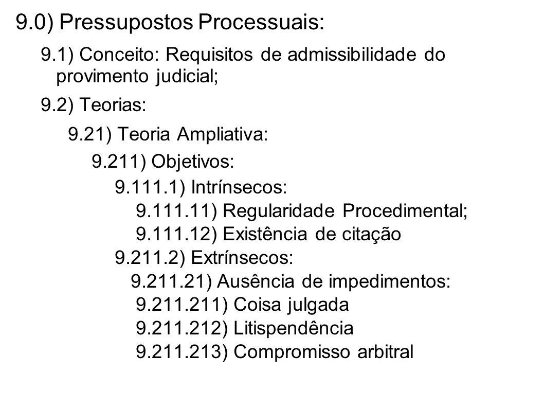 9.0) Pressupostos Processuais: 9.1) Conceito: Requisitos de admissibilidade do provimento judicial; 9.2) Teorias: 9.21) Teoria Ampliativa: 9.211) Obje