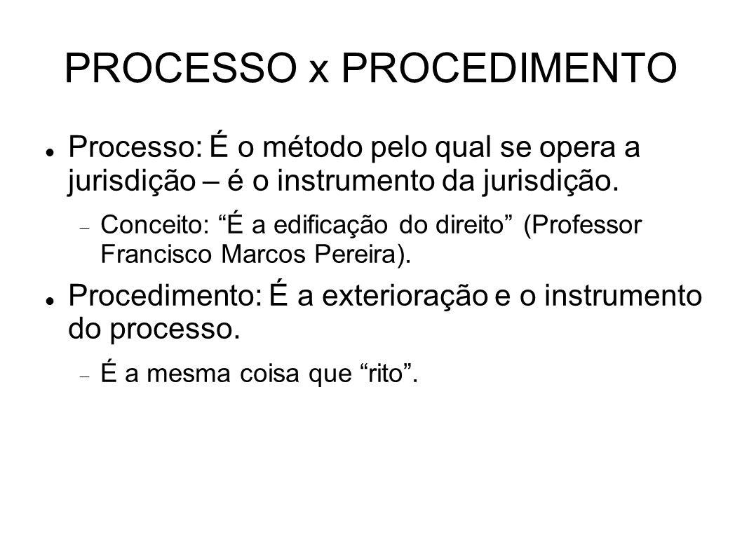 PROCESSO x PROCEDIMENTO Processo: É o método pelo qual se opera a jurisdição – é o instrumento da jurisdição. Conceito: É a edificação do direito (Pro