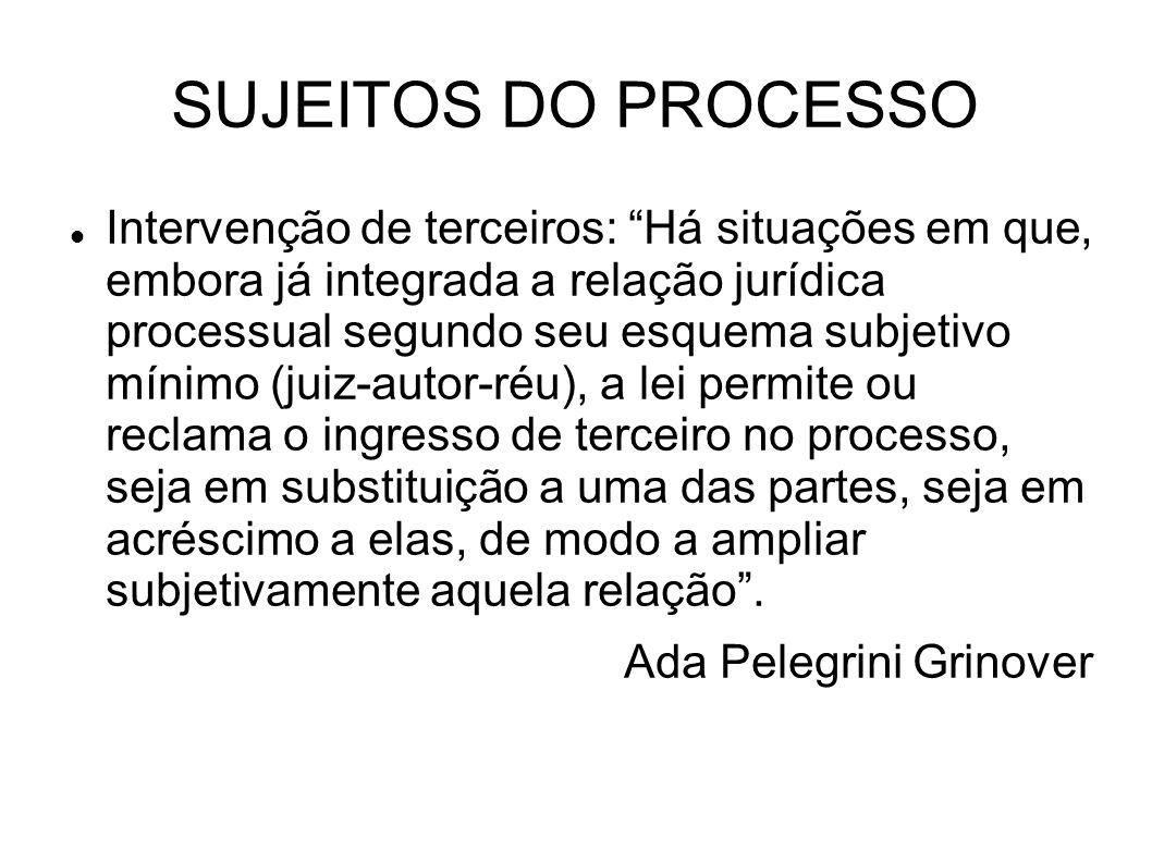 SUJEITOS DO PROCESSO Intervenção de terceiros: Há situações em que, embora já integrada a relação jurídica processual segundo seu esquema subjetivo mí