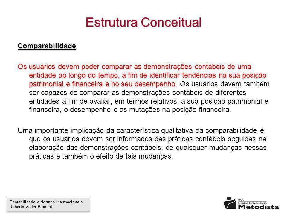 Contabilidade e Normas Internacionais Roberto Zeller Branchi Contabilidade e Normas Internacionais Roberto Zeller Branchi Estrutura Conceitual Compara