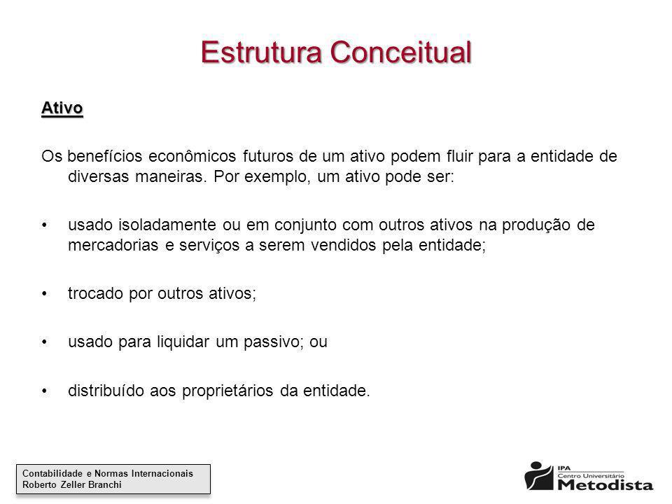 Contabilidade e Normas Internacionais Roberto Zeller Branchi Contabilidade e Normas Internacionais Roberto Zeller Branchi Estrutura Conceitual Ativo O