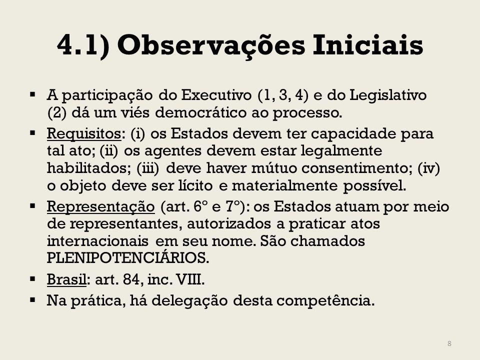 4.1) Observações Iniciais A participação do Executivo (1, 3, 4) e do Legislativo (2) dá um viés democrático ao processo. Requisitos: (i) os Estados de