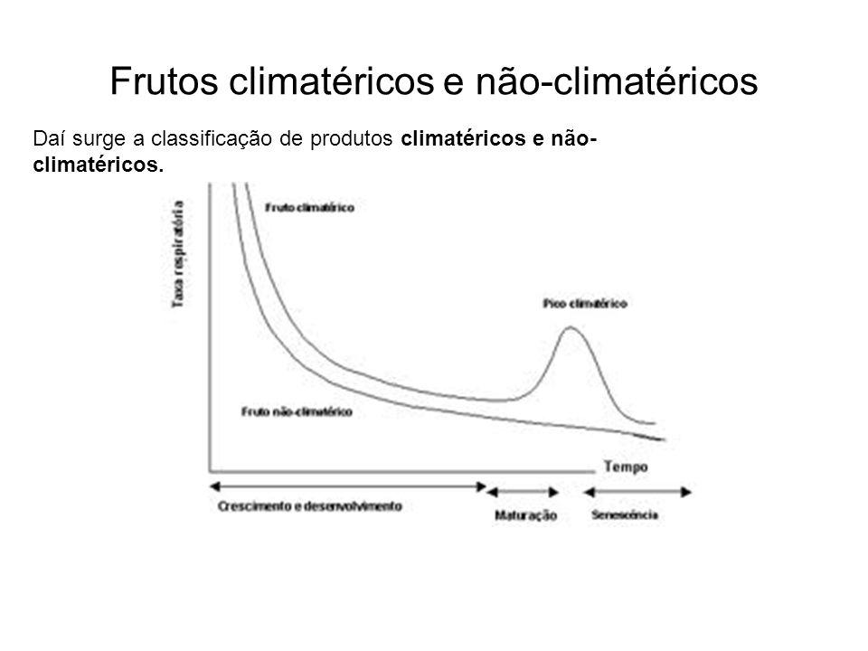 Frutos climatéricos e não-climatéricos Daí surge a classificação de produtos climatéricos e não- climatéricos.