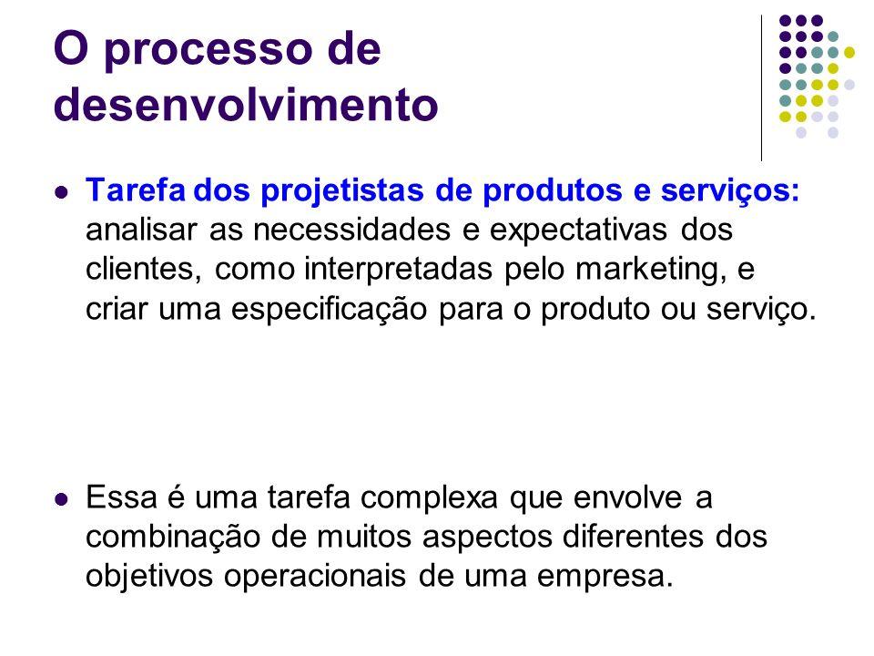 O processo de desenvolvimento Tarefa dos projetistas de produtos e serviços: analisar as necessidades e expectativas dos clientes, como interpretadas