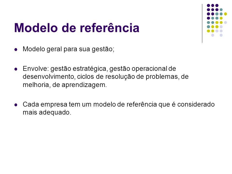 Modelo de referência Modelo geral para sua gestão; Envolve: gestão estratégica, gestão operacional de desenvolvimento, ciclos de resolução de problema