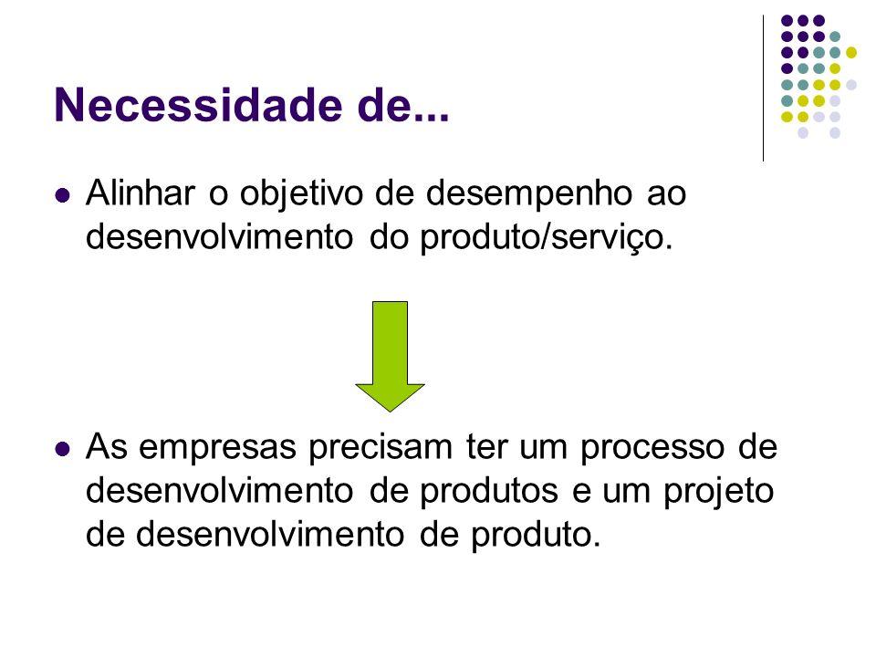 O processo de desenvolvimento Tarefa dos projetistas de produtos e serviços: analisar as necessidades e expectativas dos clientes, como interpretadas pelo marketing, e criar uma especificação para o produto ou serviço.
