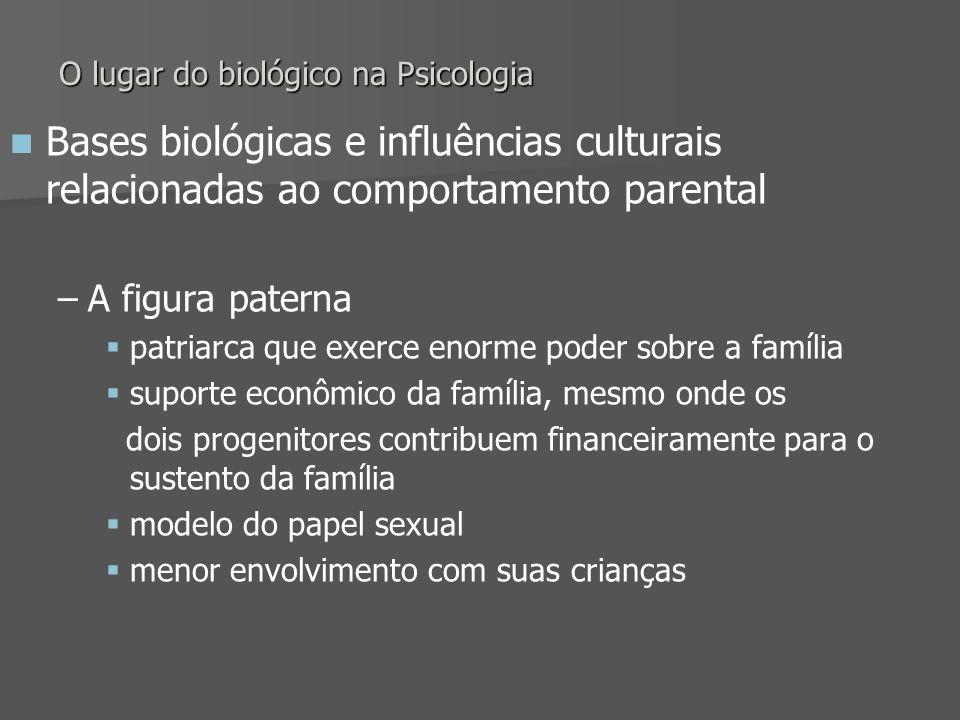 O lugar do biológico na Psicologia Bases biológicas e influências culturais relacionadas ao comportamento parental – –A figura paterna patriarca que e