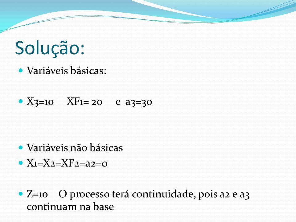 Cálculo da nova solução Variável que entra: entra XF2 ( coeficiente -0,5) Variável que sai : 20 / - 0,5 = -40 não 10 / -0,5 = - 20 não 30 / 1,5 = 20 ----- sai variável da quarta linha.