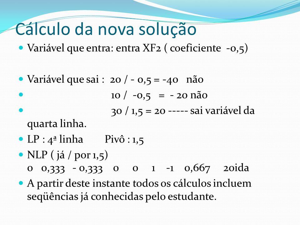 Novo quadro considerando todas as novas linhas Zx1x2x3XF1XF2a2a3b 1-0,333-0,667000M2M320 02,6671,33301000,33330 00,6670,3331000 20 00,333-0,3330010,6720