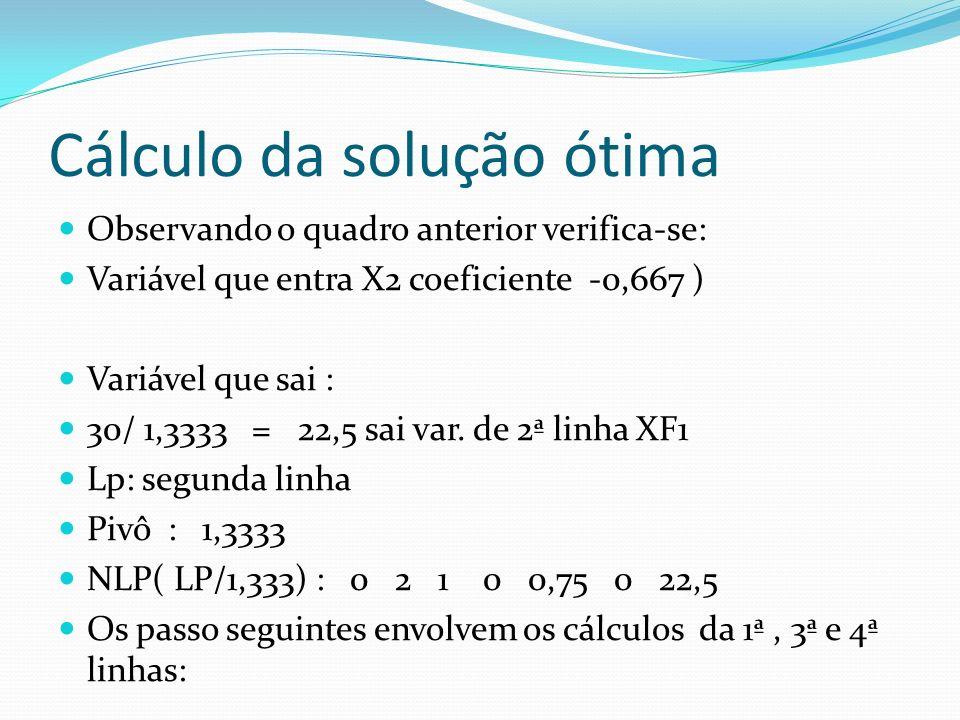 Quadro final do modelo otimizado Zx1x2x3XF1XF2 b 11000,5035 02100,75022,5 0001-0,25012,5 01000,25127,5