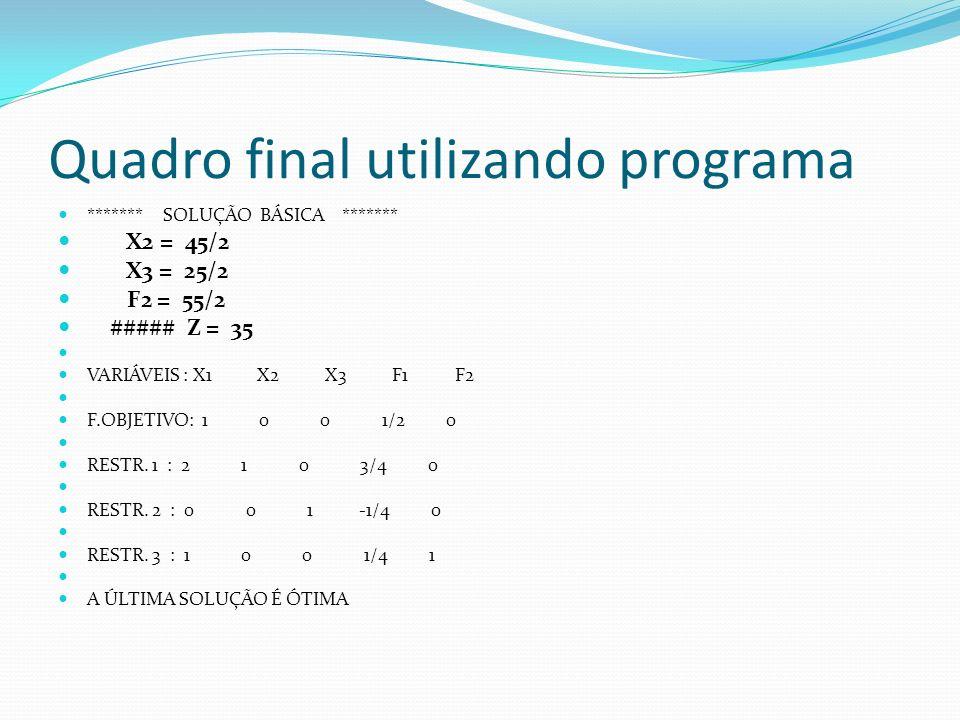 Análise Econômica No programa de produção para o próximo período, a empresa Beta Ltda., escolheu Três produtos P1,P2 e P3.