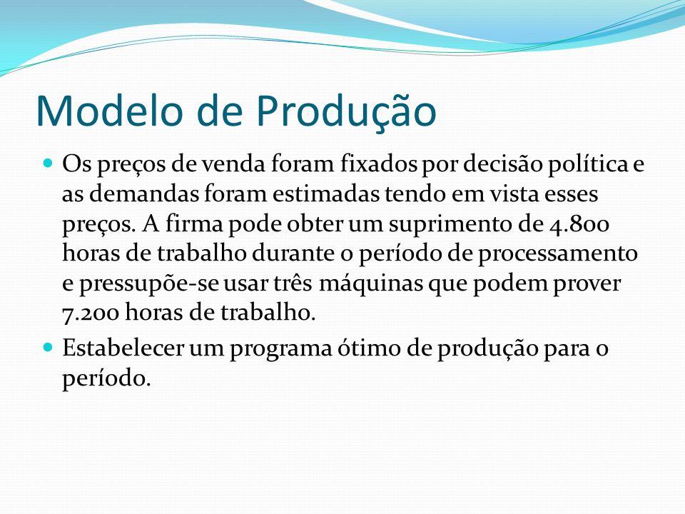 Modelagem da programação da produção A) Modelo linear: VD: x1=qtde de produção de P1 x2=qtde de produção de P2 x3=qtde de produção de P3 Objetivo é maximizar o L =2100x1 + 1200x2 + 600x3 sa : HT) 6x1 + 4x2 + 6x3 + xF1 =4800 HM) 12x1 + 6x2 +2x3 +xF2 =7200 DM) x1 + xF3 = 800 DM) x2 +xF4 =600 DM) x3 +xF5 =600