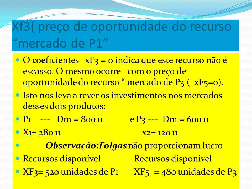 XF3 (P1) e XF5(P3) Uma diminuição desses investimentos com conseqüente diminuição no mercado destes produtos ( p1 e P3) não afetará nossas vendas, causando um aumento nos lucros.