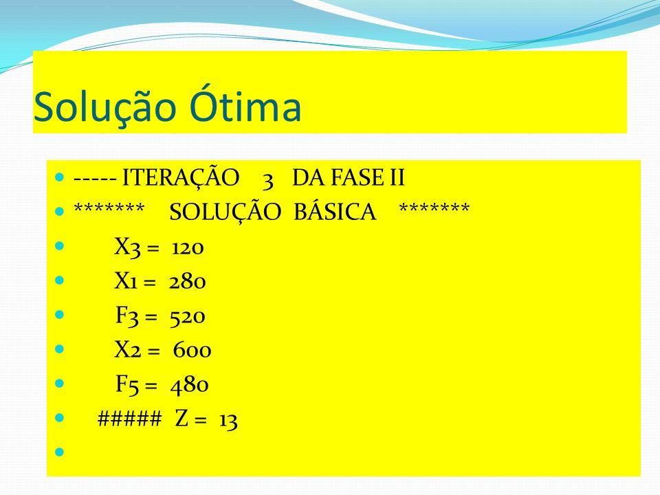 Solução Ótima do tableau VARIÁVEIS : X1 X2 X3 F1 F2 F3 F4 F5 F.OBJETIVO: 0 0 0 50 150 0 100 0 RESTR.
