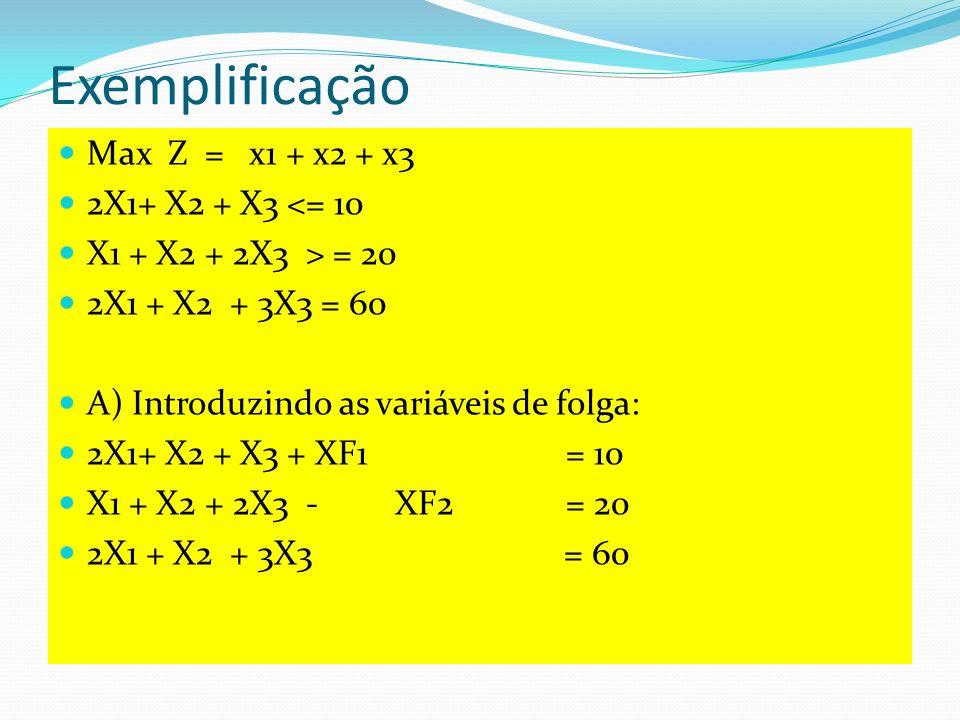 Exemplo B) Introduzindo as variáveis auxiliares ai ( a2 e a3), correspondentes às 2ª e 3ª restrições do tipo ( >= e = ), respectivamente.