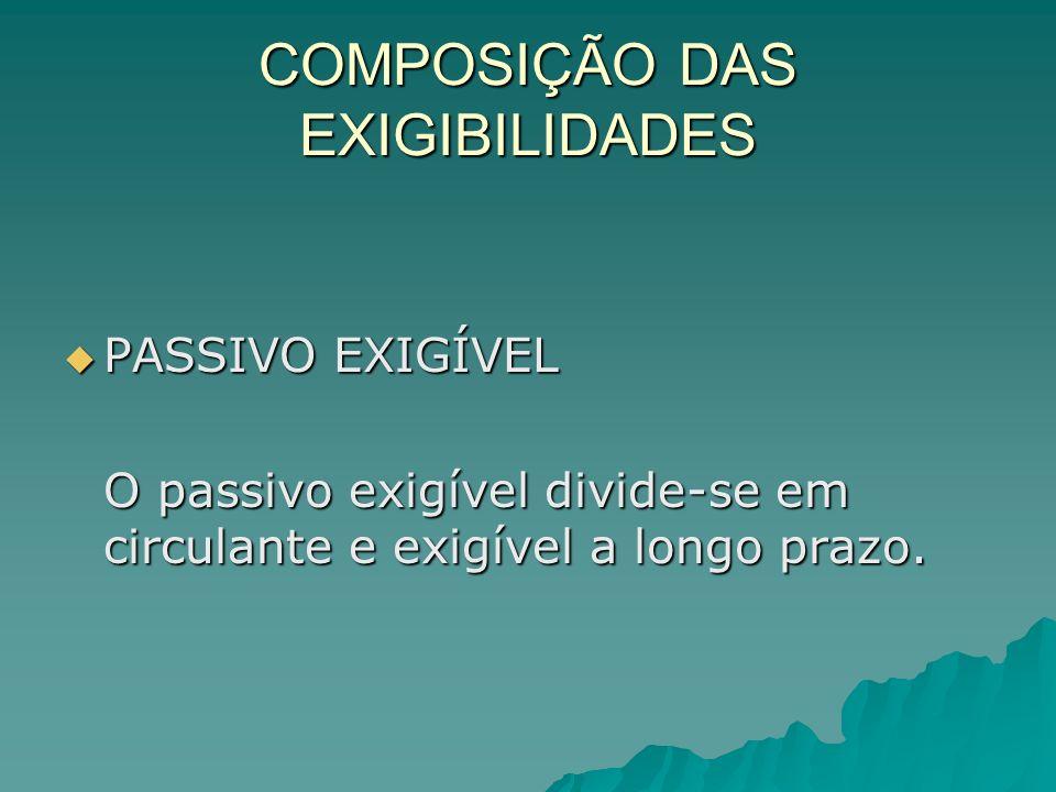 COMPOSIÇÃO DAS EXIGIBILIDADES PASSIVO EXIGÍVEL PASSIVO EXIGÍVEL O passivo exigível divide-se em circulante e exigível a longo prazo.