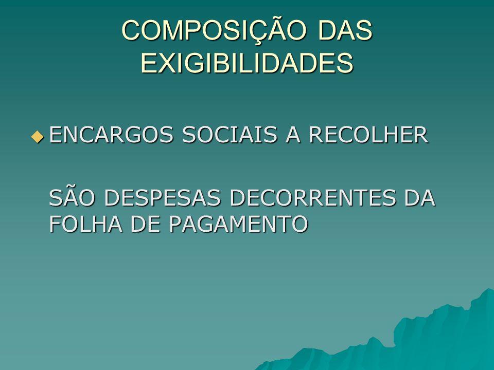 ENCARGOS SOCIAIS A RECOLHER ENCARGOS SOCIAIS A RECOLHER SÃO DESPESAS DECORRENTES DA FOLHA DE PAGAMENTO COMPOSIÇÃO DAS EXIGIBILIDADES