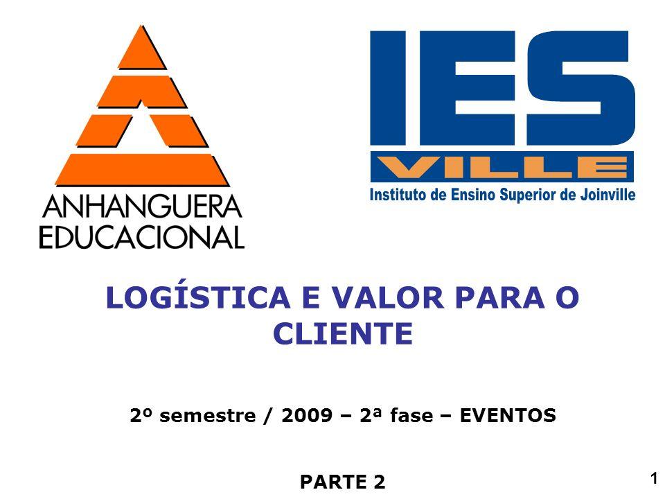 LOGÍSTICA E VALOR PARA O CLIENTE 2º semestre / 2009 – 2ª fase – EVENTOS PARTE 2 1