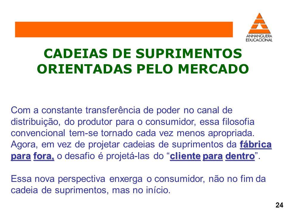 CADEIAS DE SUPRIMENTOS ORIENTADAS PELO MERCADO fábrica para fora,cliente para dentro Com a constante transferência de poder no canal de distribuição,
