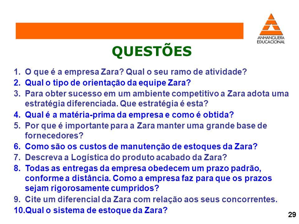 1.O que é a empresa Zara? Qual o seu ramo de atividade? 2.Qual o tipo de orientação da equipe Zara? 3.Para obter sucesso em um ambiente competitivo a