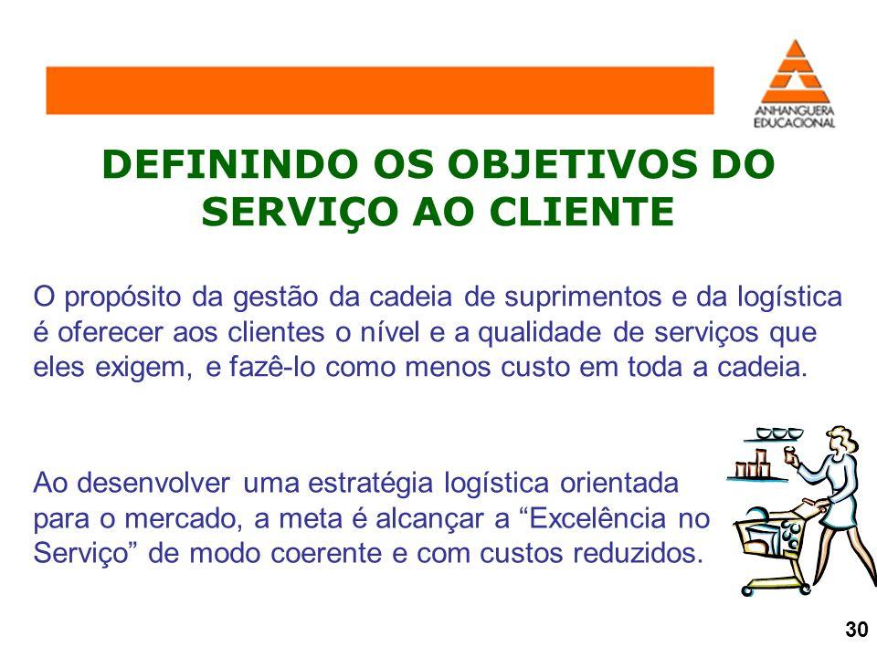 DEFININDO OS OBJETIVOS DO SERVIÇO AO CLIENTE O propósito da gestão da cadeia de suprimentos e da logística é oferecer aos clientes o nível e a qualida