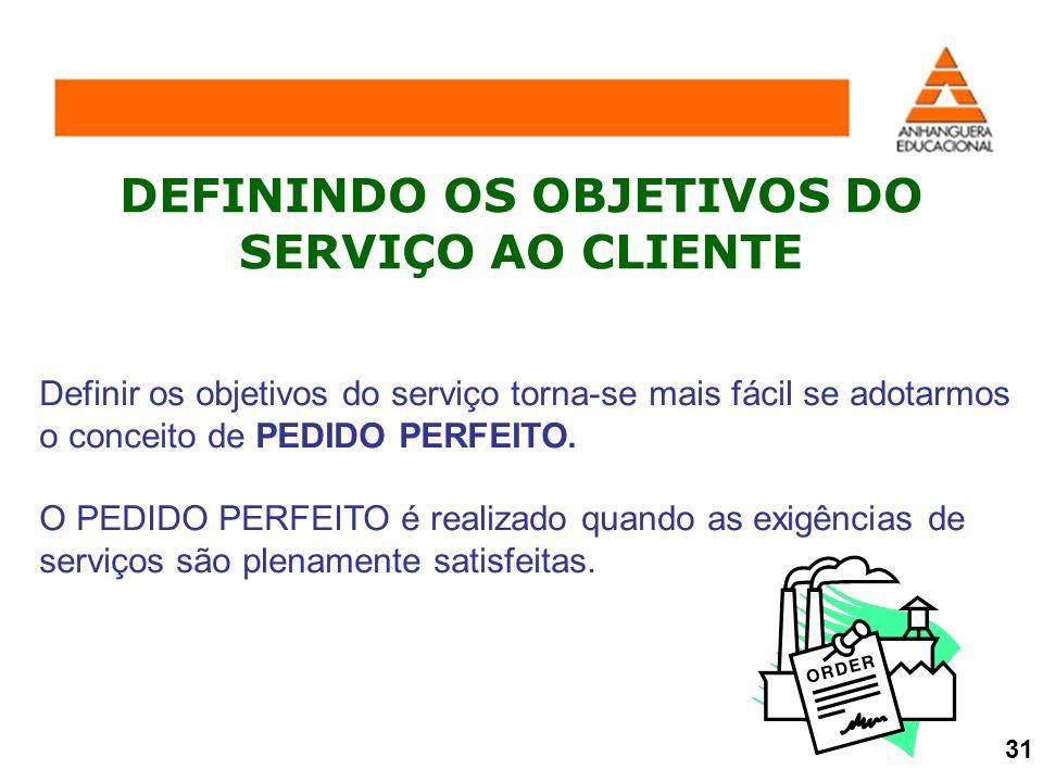 DEFININDO OS OBJETIVOS DO SERVIÇO AO CLIENTE Definir os objetivos do serviço torna-se mais fácil se adotarmos o conceito de PEDIDO PERFEITO. O PEDIDO