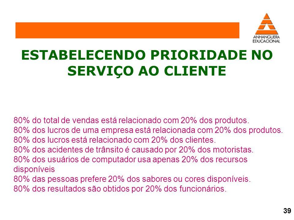 ESTABELECENDO PRIORIDADE NO SERVIÇO AO CLIENTE 80% do total de vendas está relacionado com 20% dos produtos. 80% dos lucros de uma empresa está relaci