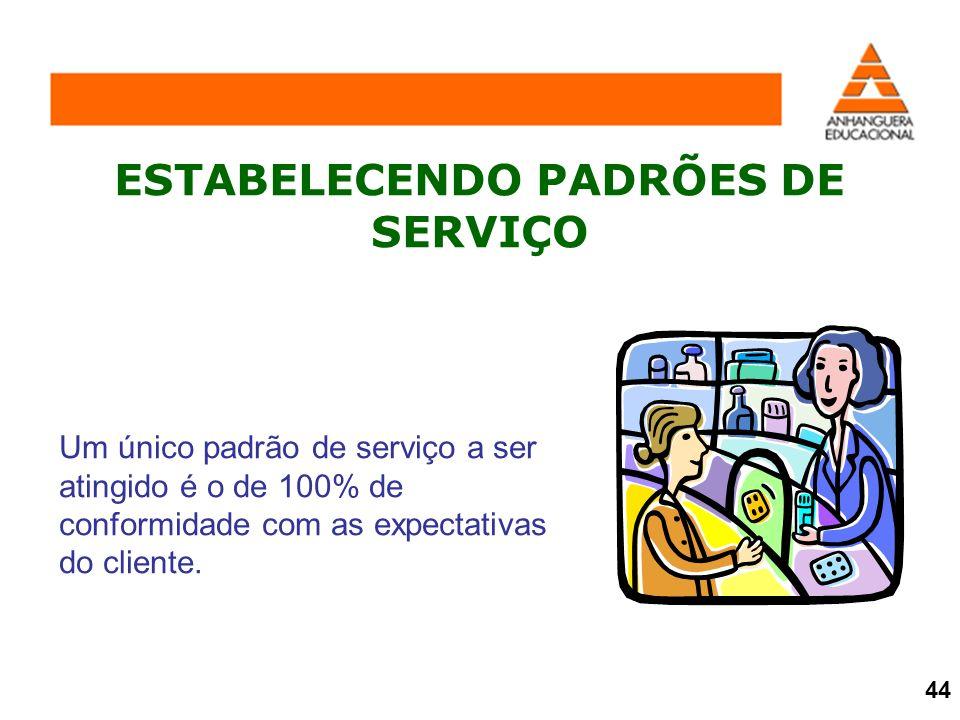 ESTABELECENDO PADRÕES DE SERVIÇO Um único padrão de serviço a ser atingido é o de 100% de conformidade com as expectativas do cliente. 44