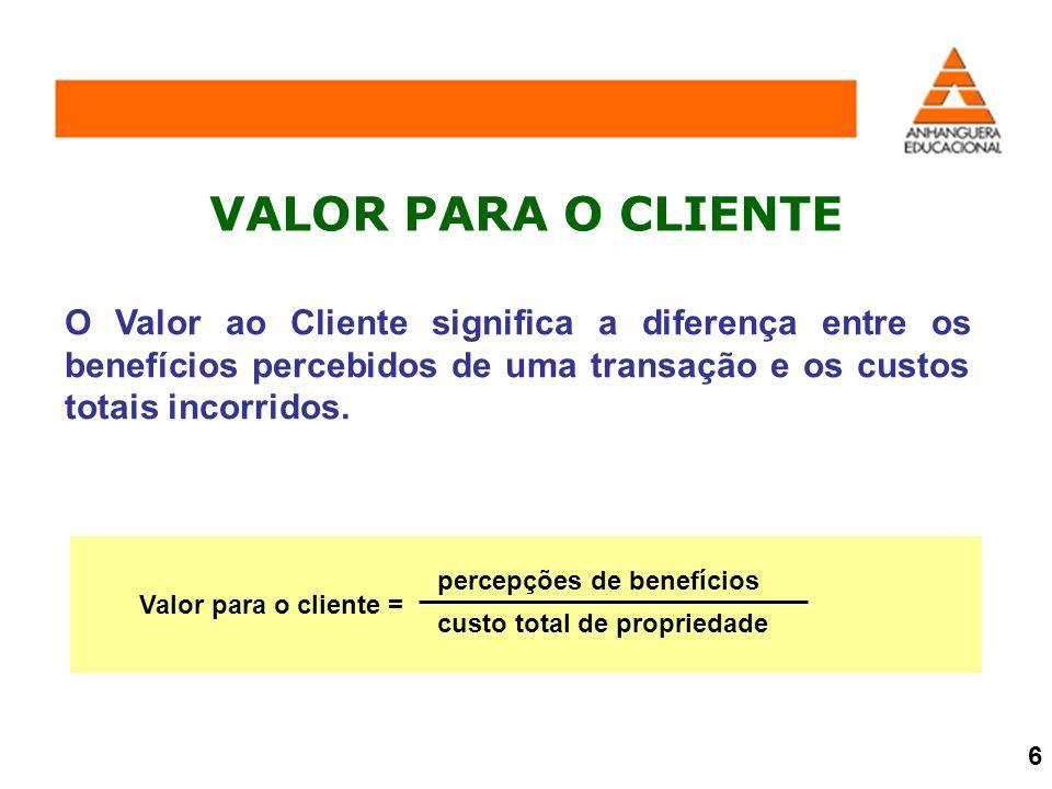 O Valor ao Cliente significa a diferença entre os benefícios percebidos de uma transação e os custos totais incorridos. VALOR PARA O CLIENTE 6 Valor p