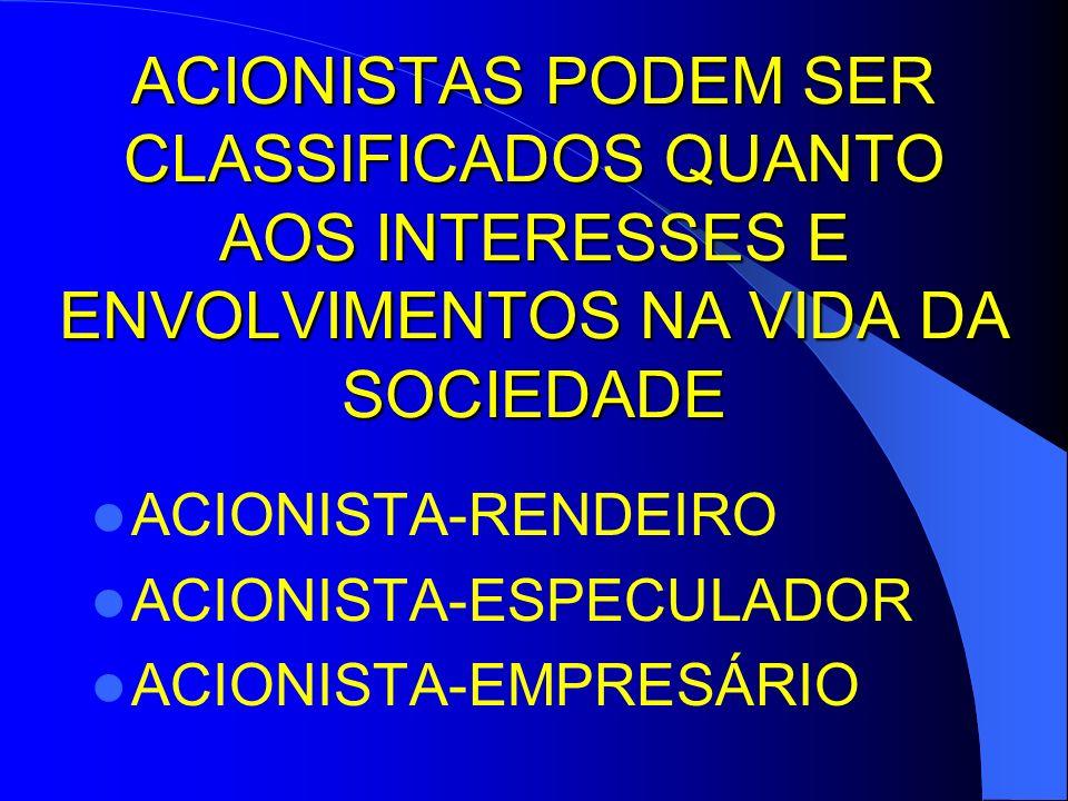 ACIONISTAS PODEM SER CLASSIFICADOS QUANTO AOS INTERESSES E ENVOLVIMENTOS NA VIDA DA SOCIEDADE ACIONISTA-RENDEIRO ACIONISTA-ESPECULADOR ACIONISTA-EMPRE