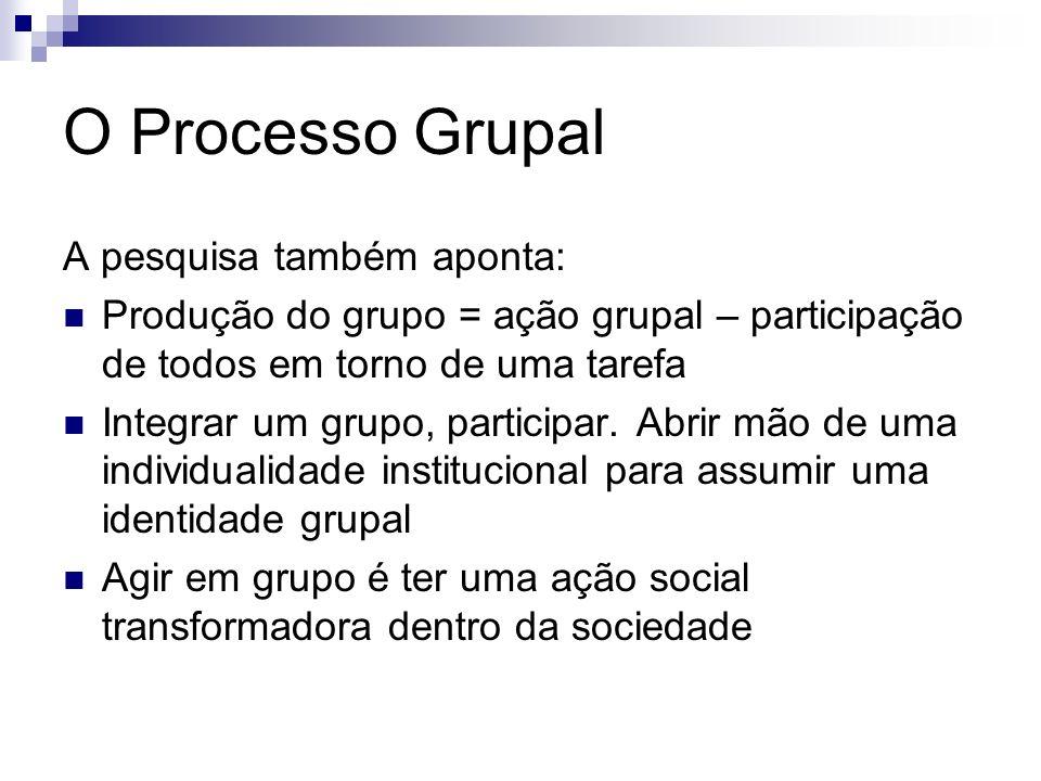 O Processo Grupal A pesquisa também aponta: Produção do grupo = ação grupal – participação de todos em torno de uma tarefa Integrar um grupo, particip