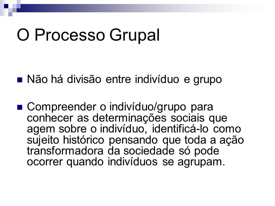 O Processo Grupal Não há divisão entre indivíduo e grupo Compreender o indivíduo/grupo para conhecer as determinações sociais que agem sobre o indivíd