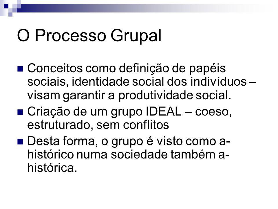 O Processo Grupal Conceitos como definição de papéis sociais, identidade social dos indivíduos – visam garantir a produtividade social. Criação de um