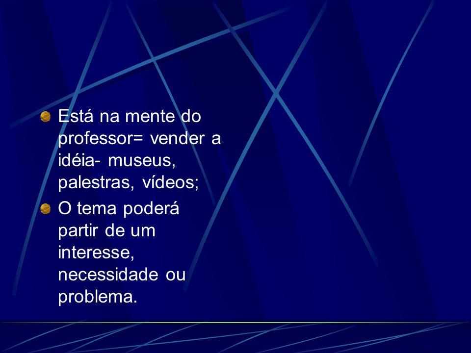 Está na mente do professor= vender a idéia- museus, palestras, vídeos; O tema poderá partir de um interesse, necessidade ou problema.