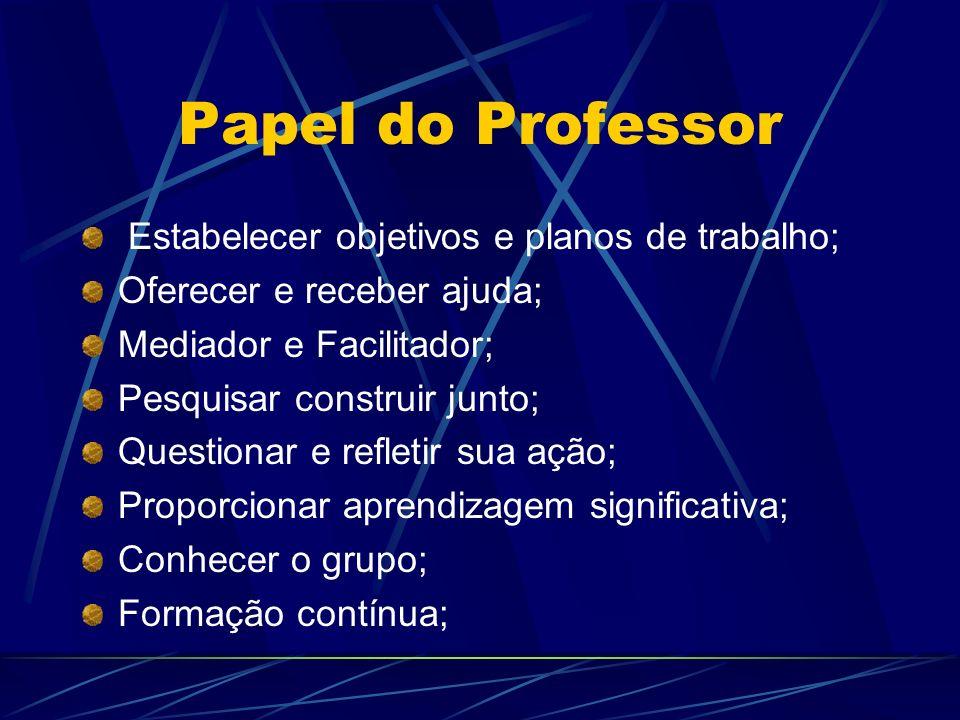 Papel do Professor Estabelecer objetivos e planos de trabalho; Oferecer e receber ajuda; Mediador e Facilitador; Pesquisar construir junto; Questionar