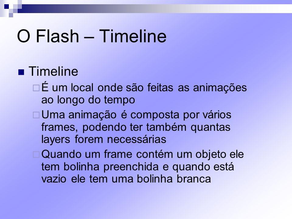 O Flash – Timeline Timeline É um local onde são feitas as animações ao longo do tempo Uma animação é composta por vários frames, podendo ter também qu