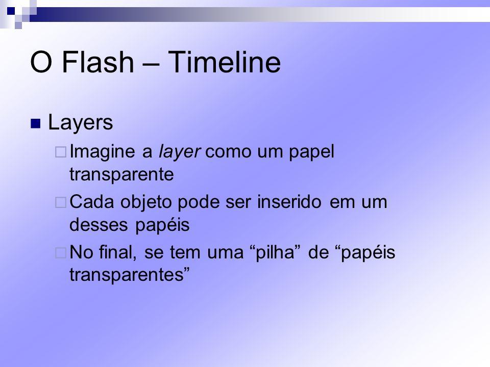 O Flash – Timeline Layers A vantagem do uso da layer é possibilitar a edição de cada objeto individualmente, sem interferir nos que estão nas layers acima ou abaixo É mais fácil lidar com objetos quando estão em layers individuais