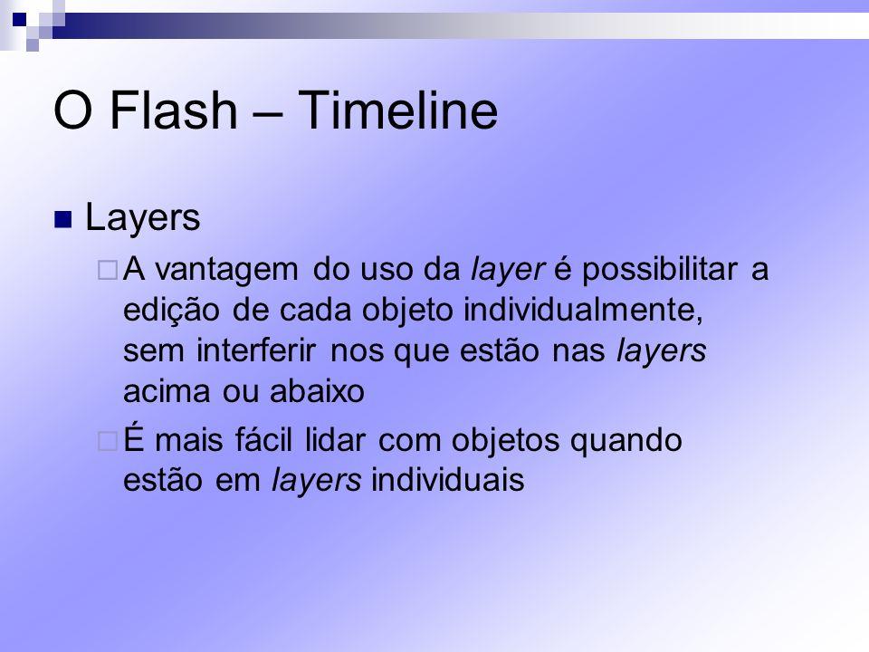 O Flash – Timeline Layers A vantagem do uso da layer é possibilitar a edição de cada objeto individualmente, sem interferir nos que estão nas layers a