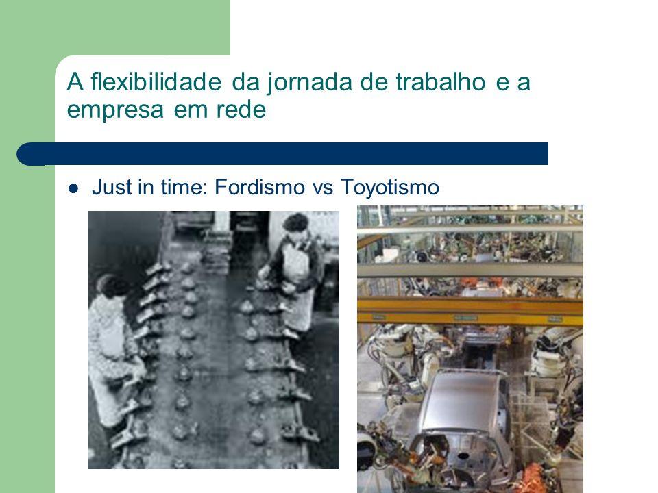 A flexibilidade da jornada de trabalho e a empresa em rede Just in time: Fordismo vs Toyotismo