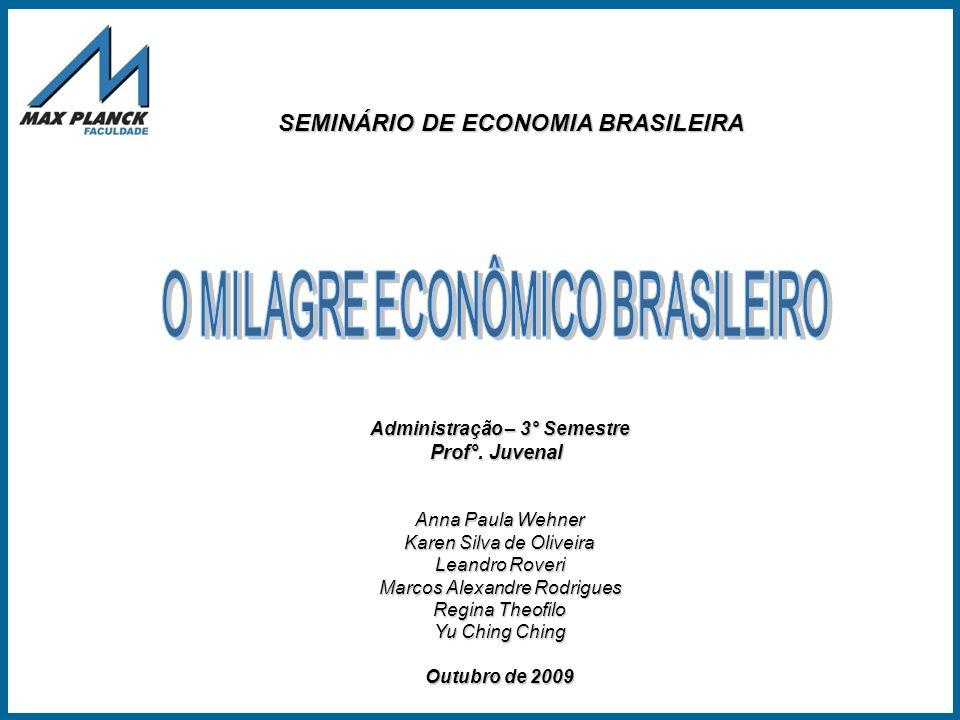 Itens Abordados Dívida Externa X Reservas Internacinais O Milagre Econômico Brasileiro Expansão da Economia Financiamento Externo Questão Social Exílio - Censuras