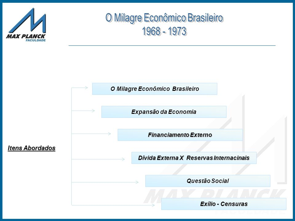 Itens Abordados Dívida Externa X Reservas Internacinais O Milagre Econômico Brasileiro Expansão da Economia Financiamento Externo Questão Social Exíli