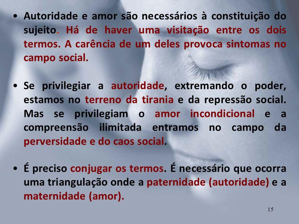 Autoridade e amor são necessários à constituição do sujeito. Há de haver uma visitação entre os dois termos. A carência de um deles provoca sintomas n